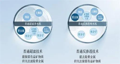 市场| 选择性过滤能否打破净水器产业现状 改写市场格局?